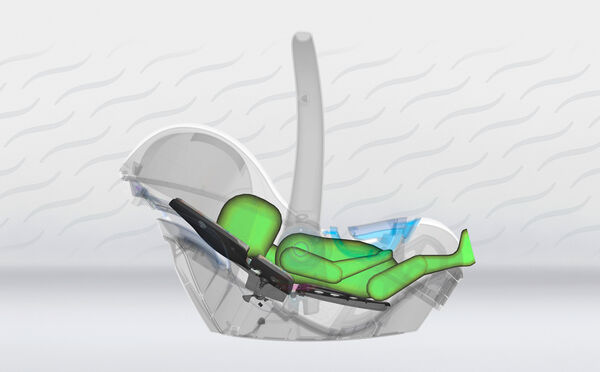 Patented lie-flat technology for safety and comfort